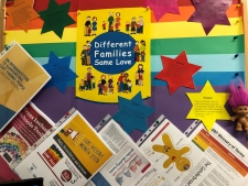 Display Borad for Rainbow Flag at Willow Tree Primary